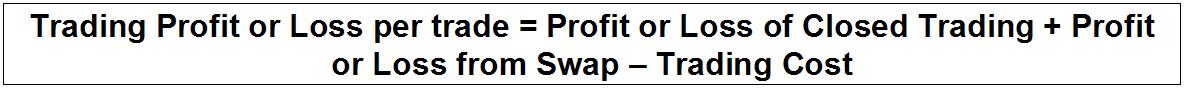 Trading profit or loss formula
